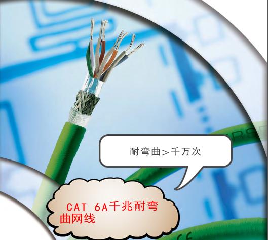 工业机器人视觉专用网线CAT6